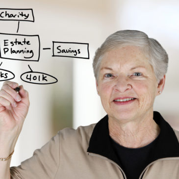 What is Estate Planning? | The First National Bank Blog featured image